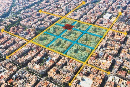Αποτέλεσμα εικόνας για superblocks barcelona
