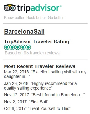 BarcelonaSail Certificate of Excellence Tripadvisor