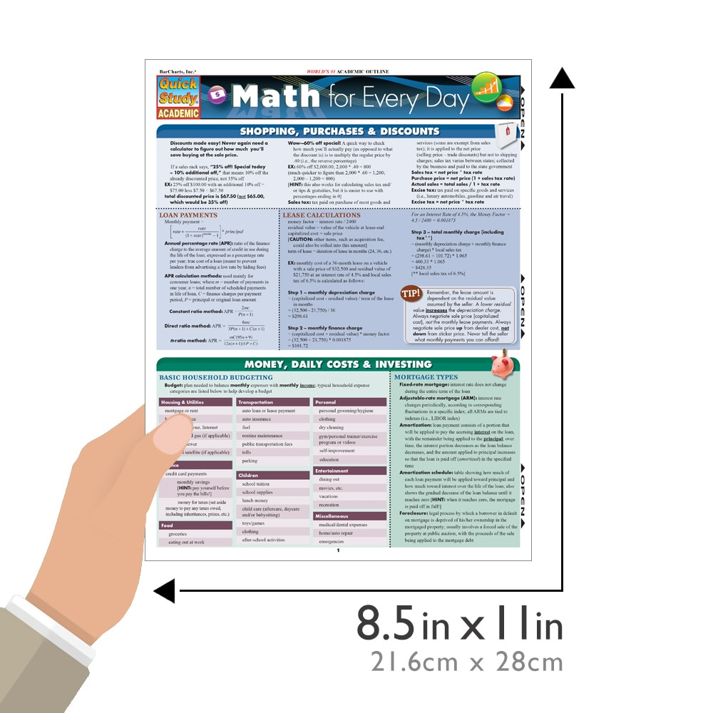 Quick Study QuickStudy Math for Every Day Laminated Reference Guide BarCharts Publishing Mathematic Education Guide Size