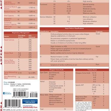 Quick Study QuickStudy Medical Math Laminated Study Guide BarCharts Publishing Medical Math Guide Back Image