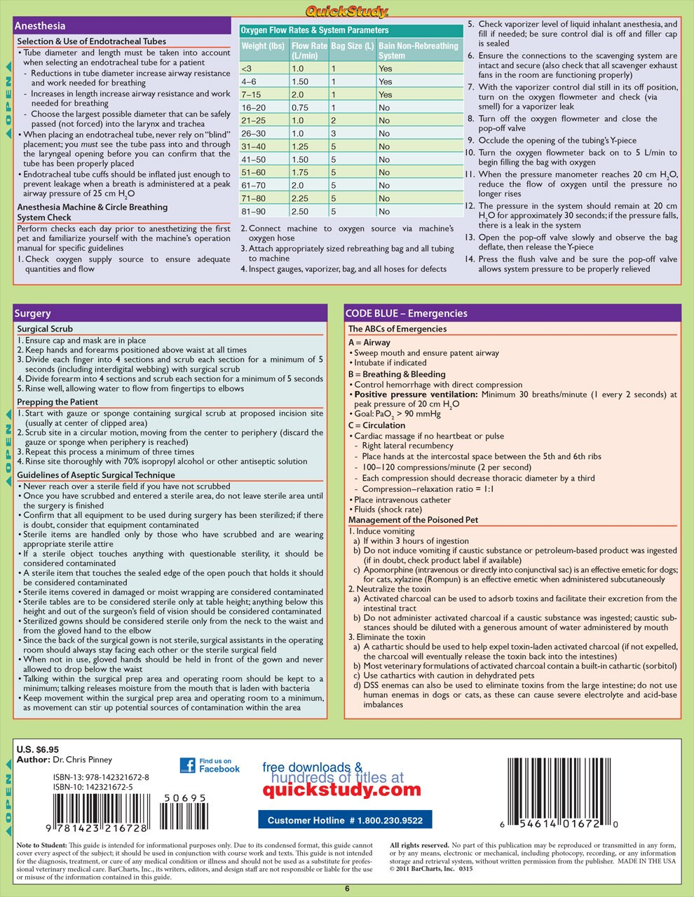Quick Study QuickStudy Veterinary Assistant Laminated Study Guide BarCharts Publishing Vet Assistant Back Image