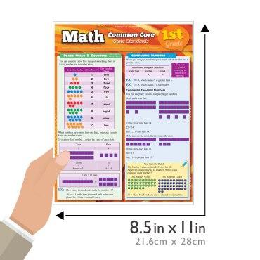 Quick Study QuickStudy Moth Common Core 1st Grade Laminated Study Guide BarCharts Publishing Mathematics Guide Size