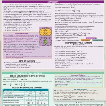 Quick Study QuickStudy Math Review: Terminology & Common Mistakes Laminated Study Guide BarCharts Publishing Business Mathematic Reference Guide Cover Image