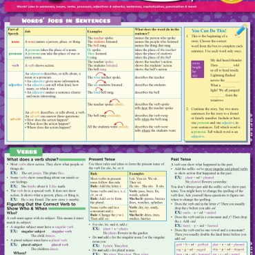 Quick Study QuickStudy English: 3rd Grade Laminated Study Guide BarCharts Publishing Grade School Academics Reference Cover Image