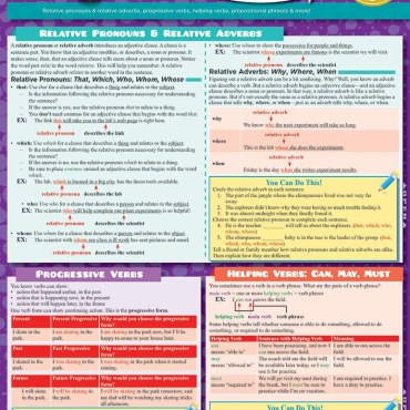 Quick Study QuickStudy English: 4th Grade Laminated Study Guide BarCharts Publishing Grade School Academic Reference Cover Image