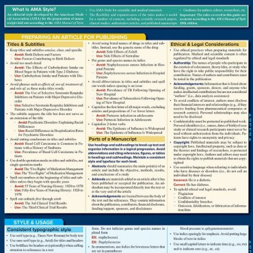 Quick Study QuickStudy AMA Style Guide Laminated Study Guide BarCharts Publishing AMA Style Guide Cover Image