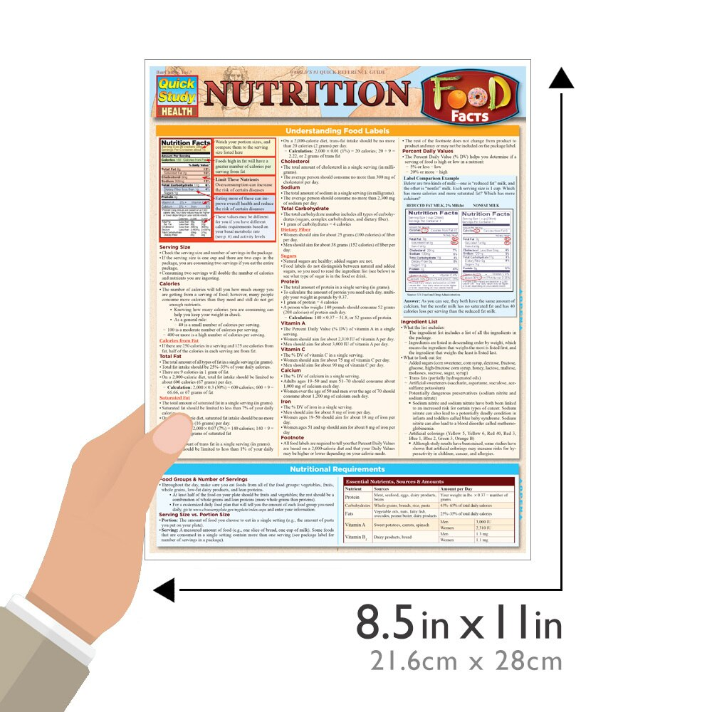 Quick Study QuickStudy Nutrition Food Facts Laminated Reference Guide BarCharts Publishing Health Guide Size