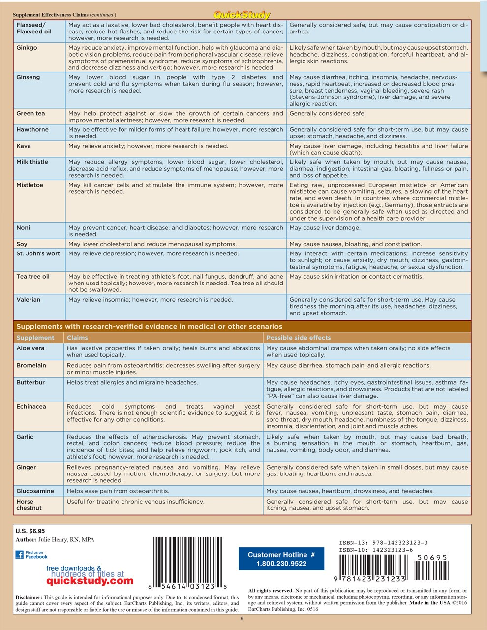 Quick Study QuickStudy Nutrition: Superfoods & Supplements Laminated Reference Guide BarCharts Publishing Health & Medical Reference Back Image