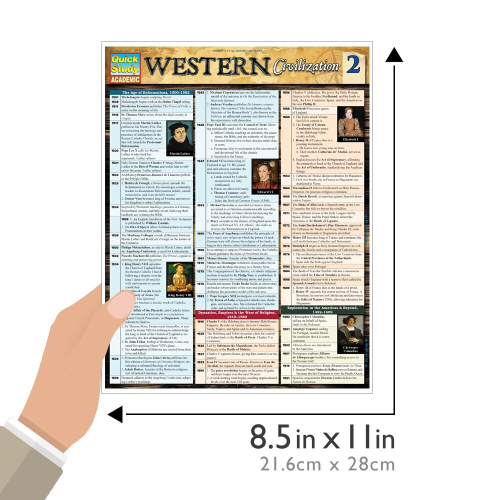 Quick Study QuickStudy Western Civilization 2 Laminated Study Guide BarCharts Publishing Inc Guide Size