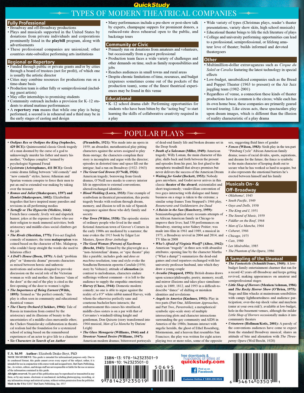 Quick Study QuickStudy Theater Appreciation Laminated Reference Guide BarCharts Publishing Drama Reference Back Image