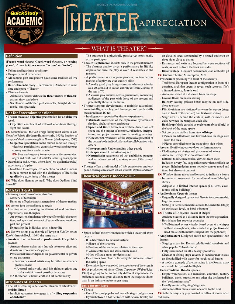 Quick Study QuickStudy Theater Appreciation Laminated Reference Guide BarCharts Publishing Drama Reference Cover Image