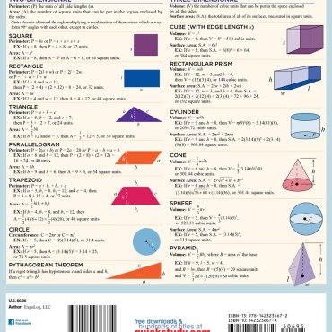 Quick Study QuickStudy Calculus Methods Laminated Study Guide BarCharts Publishing Mathematic Reference Back Image