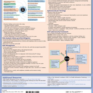 Quick Study QuickStudy HIPAA Guidelines Laminated Reference Guide BarCharts Publishing Medical Laws & Regulations Reference Outline Back Image
