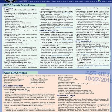 Quick Study QuickStudy HIPAA Guidelines Laminated Reference Guide BarCharts Publishing Medical Laws & Regulations Reference Outline Cover Image