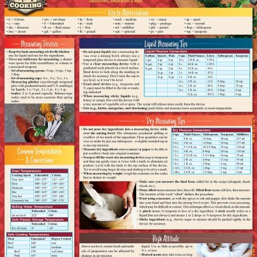 Quick Study QuickStudy Chef's Companion Laminated Reference Guide BarCharts Publishing Culinary Lifestyle Guide Cover Image
