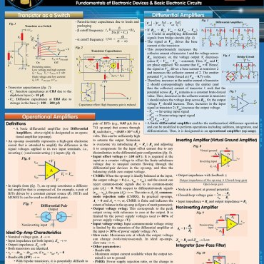 Quick Study QuickStudy Electronics 2 Laminated Reference Guide BarCharts Publishing Engineering Reference Cover Image