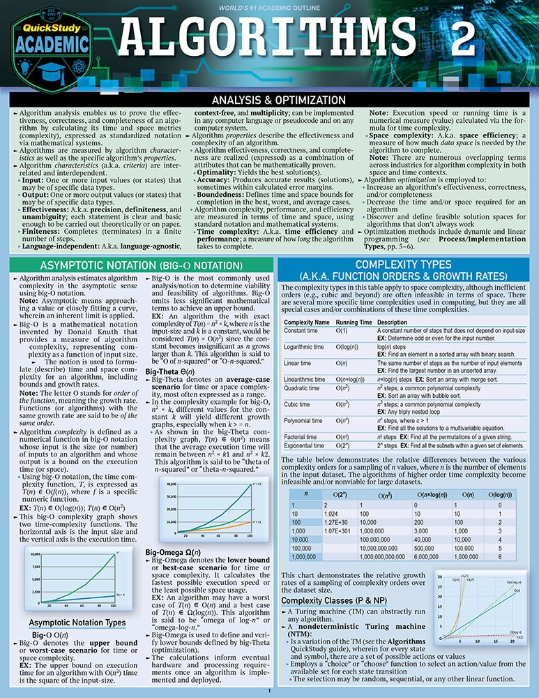 Quick Study QuickStudy Algorithms 2 Laminated Study Guide BarCharts Publishing Computer Digital Content Reference Cover Image