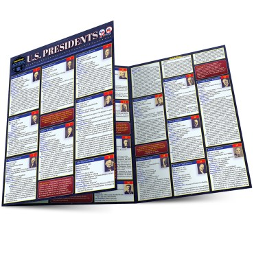 Quick Study QuickStudy U.S. Presidents Laminated Study Guide BarCharts Publishing Political Science Reference Main Image