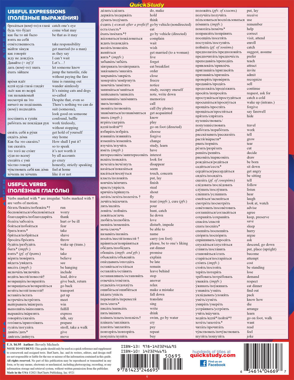 Quick Study QuickStudy Russian Verbs Laminated Study Guide BarCharts Publishing Foreign Language Reference Back Image