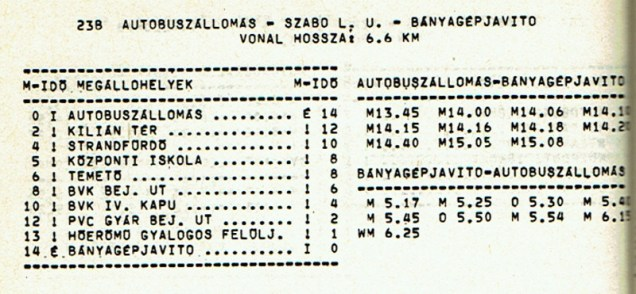 1990c