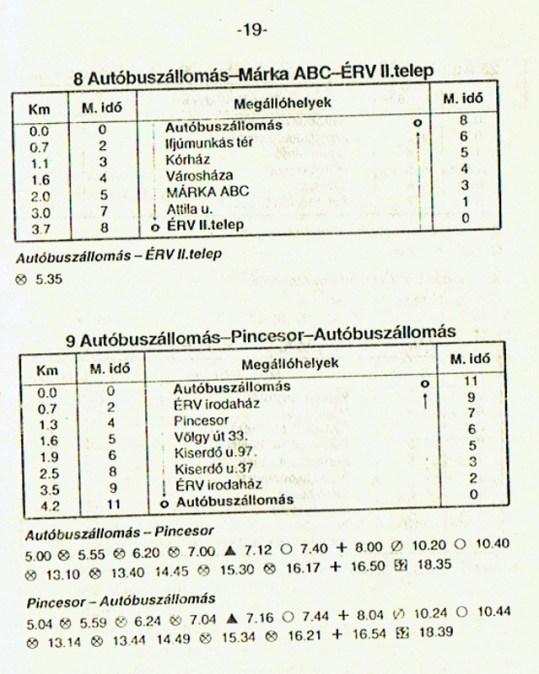 2001c