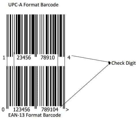 Perbedaan UPC-A dan EAN-13