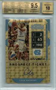 cole anthony rookie card