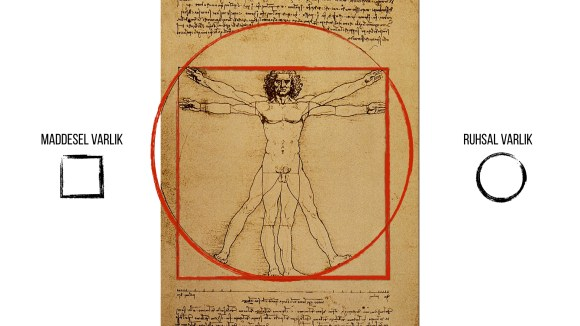 vitruvius adamında maddesel ve ruhsal varlık