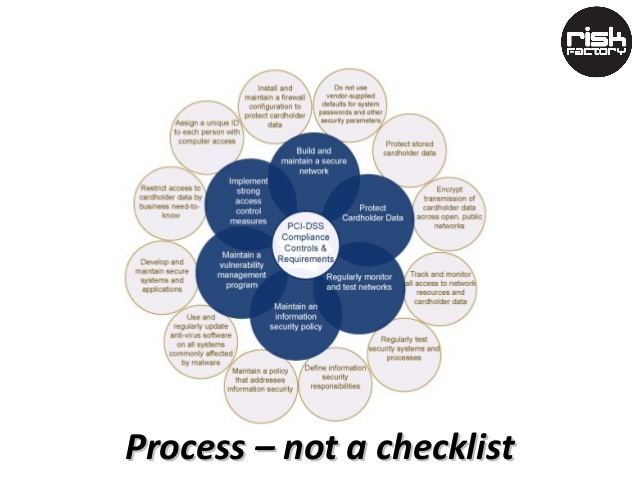 Information Security is a Process, not a PCI Checklist