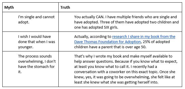 myth truth table