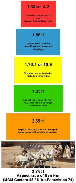 Ben-Hur-aspect-ratio-comparison