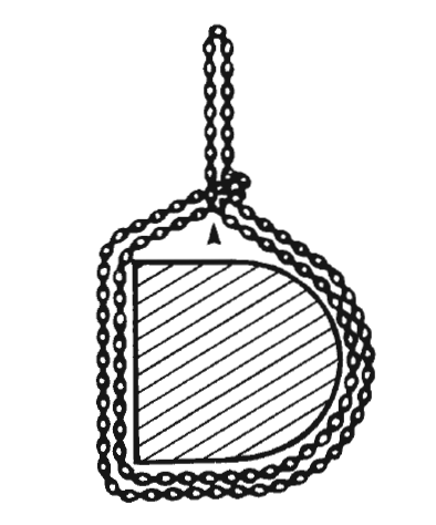 Reeved Chain Sling