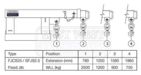 SP-1040-FJCS25-SFJS2.5 elescopic Jib 2.5T Spec Drawing