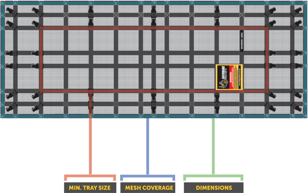 SLTN-200 Large Trade Net Diagram
