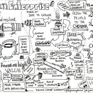 Lean Enterprise Sketchnote