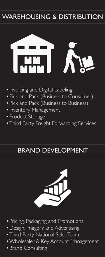 Barton Brands Services