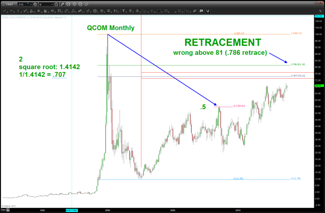 retracement (basic)
