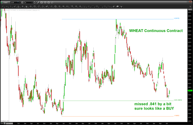 Wheat Continuous