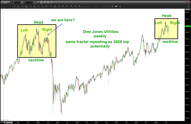 fractal pattern on the Utilities