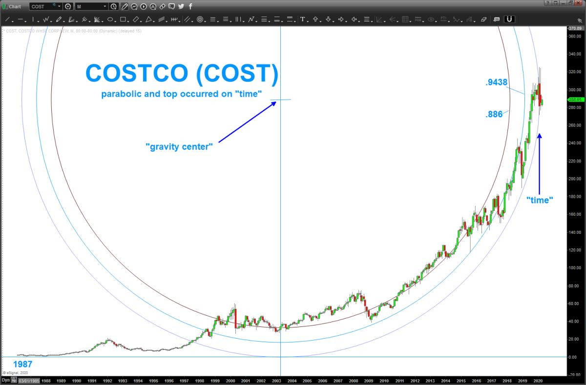 COST Costco