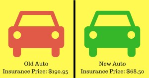 CAR INSURANCE WITH TICKETS AND ACCIDENTS