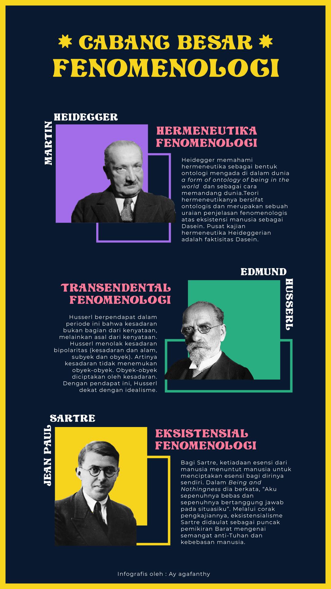 Cabang Besar Fenomenologi