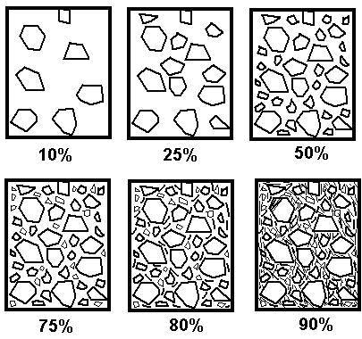Химический и минералогический состав горных пород