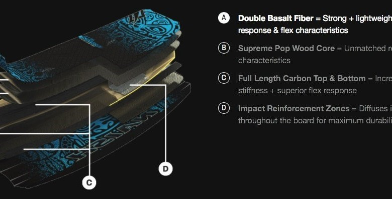 Naish rolled out a kiteboard with double-layer basalt fiber