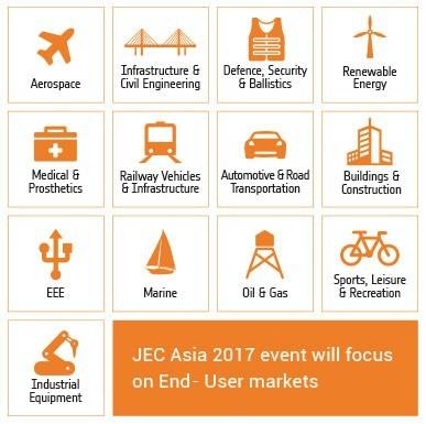 JEC Asia 2017 года впервые пройдет в Сеуле