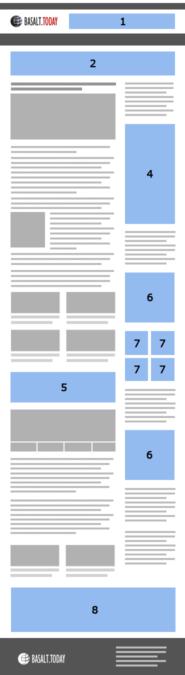 ads-places-articles-basaltt