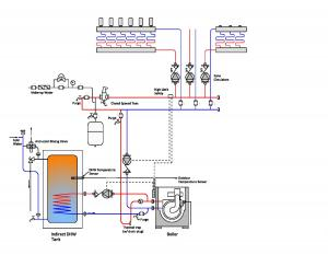 GasFired Boilers | Building America Solution Center