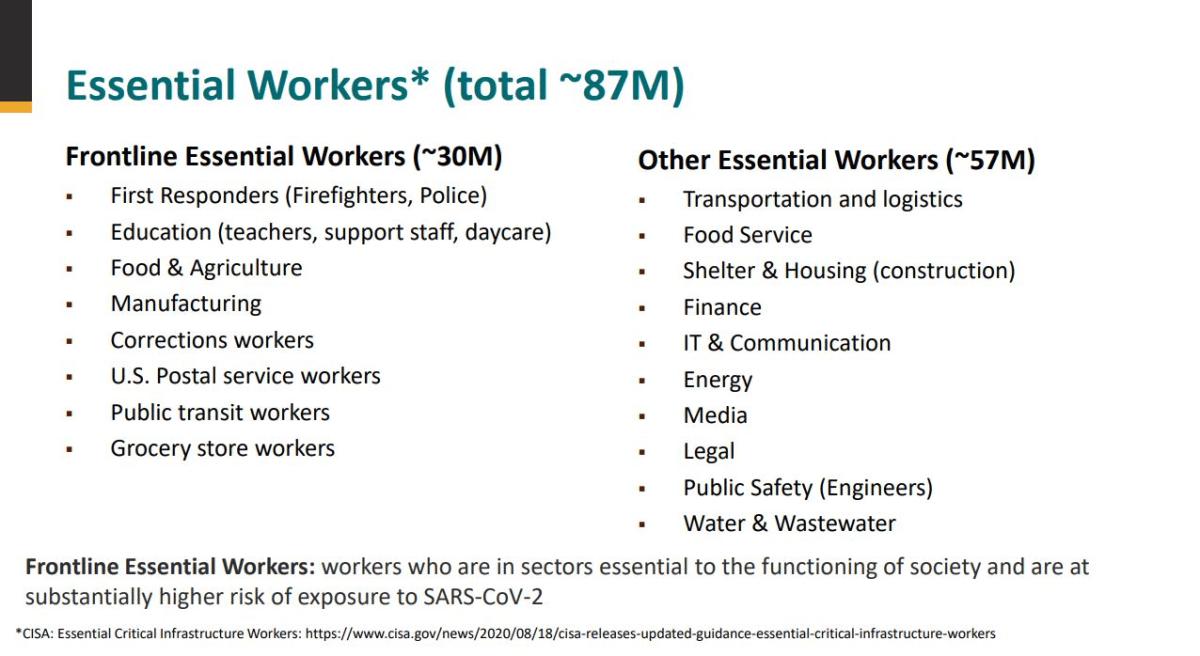 Cdc Essential Workers Breakdown