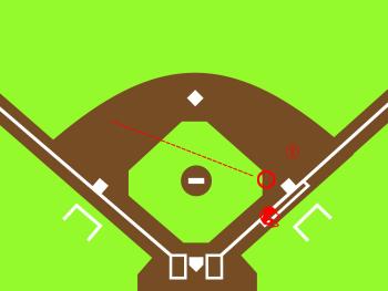 一塁のジャッジ