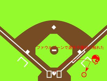 ファウルボールの図解4